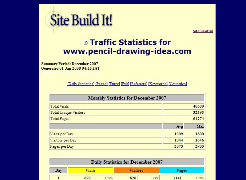 Web Traffic in December 2007